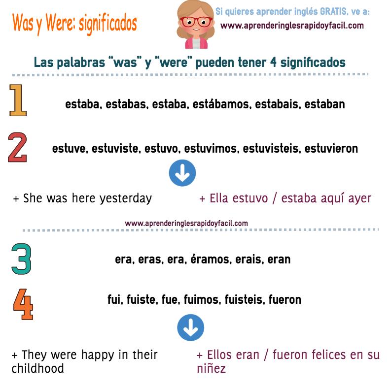 Was were en inglés: significados y usos